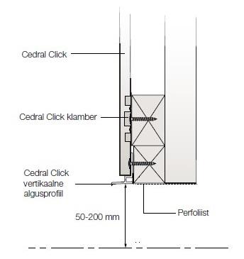 Cedral click paigaldusviis vertikaalselt
