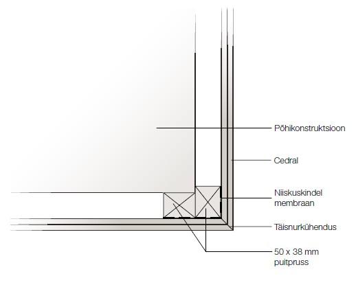 Cedral täisnurkühendus - nurga viimistlemine