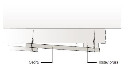 Cedral voodrilaua ülekattega paigaldusviis - vertikaalne paigaldus